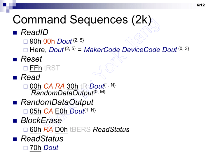 Command Sequences (2k)