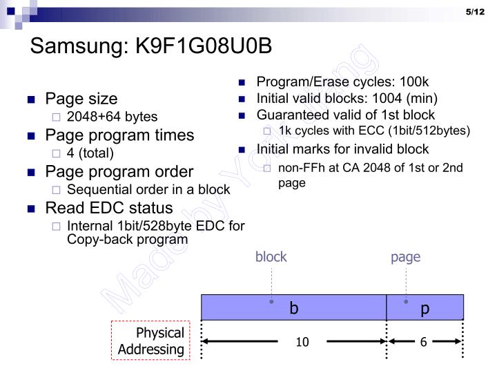 Samsung K9F1G08U0B